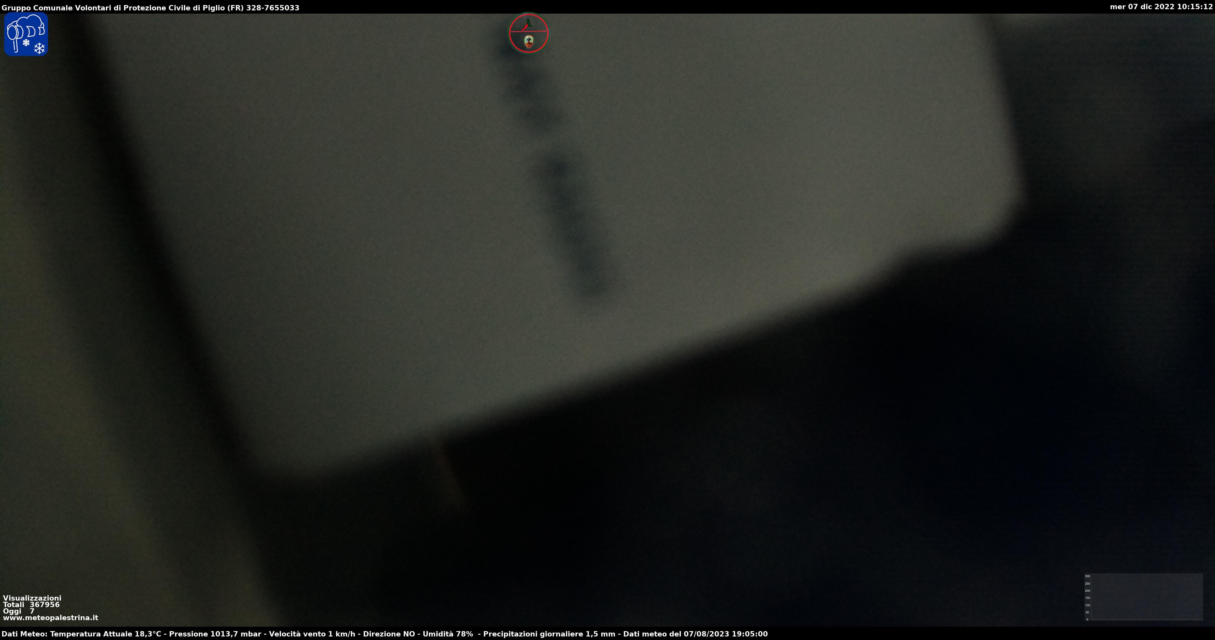 Webcam dal Comune di Piglio (FR) - Monti Ernici